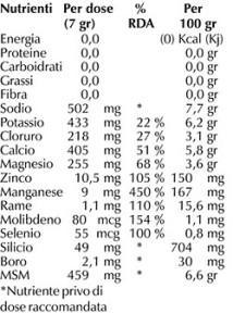 Nutri-in-GastroMineral-250x350[1]