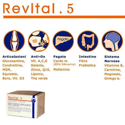 Revital-Logo-400x400