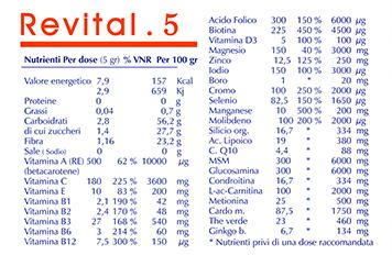 Ingredienti Revital R